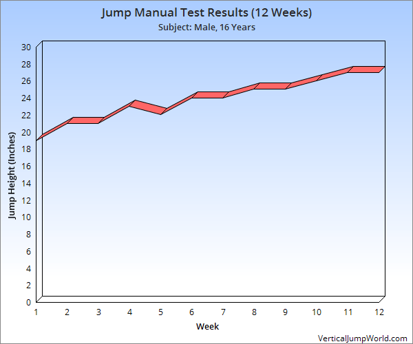 jump_manual_results_tested